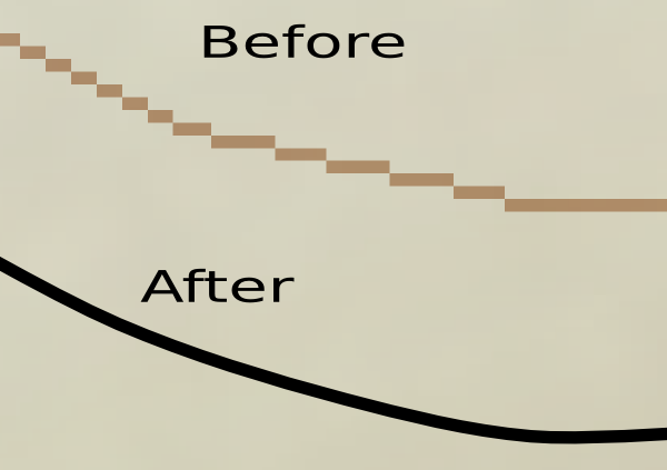 Vector contours before/after